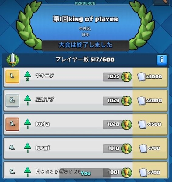 King of player結果報告(≧∇≦)
